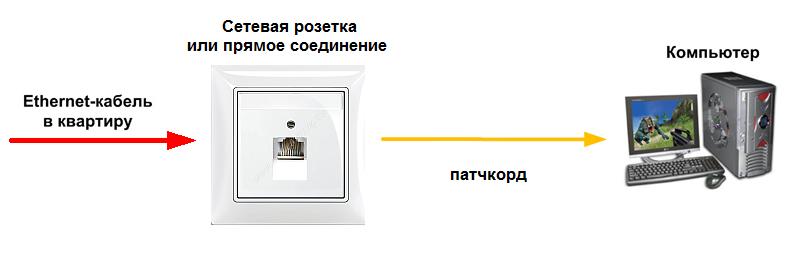 Me9926 схема включения
